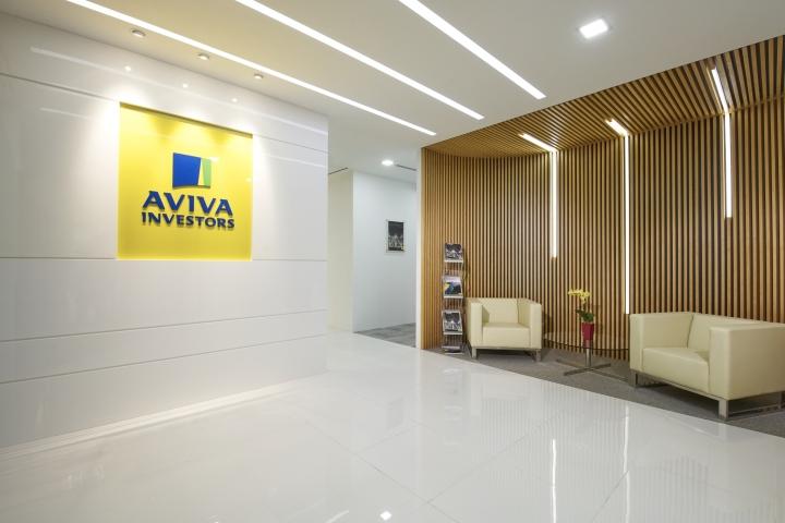 Thiết kế văn phòng quản lý đầu tư Aviva Hà Nội